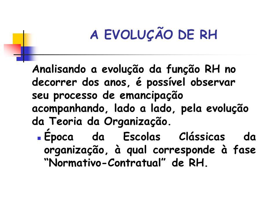 A EVOLUÇÃO DE RH