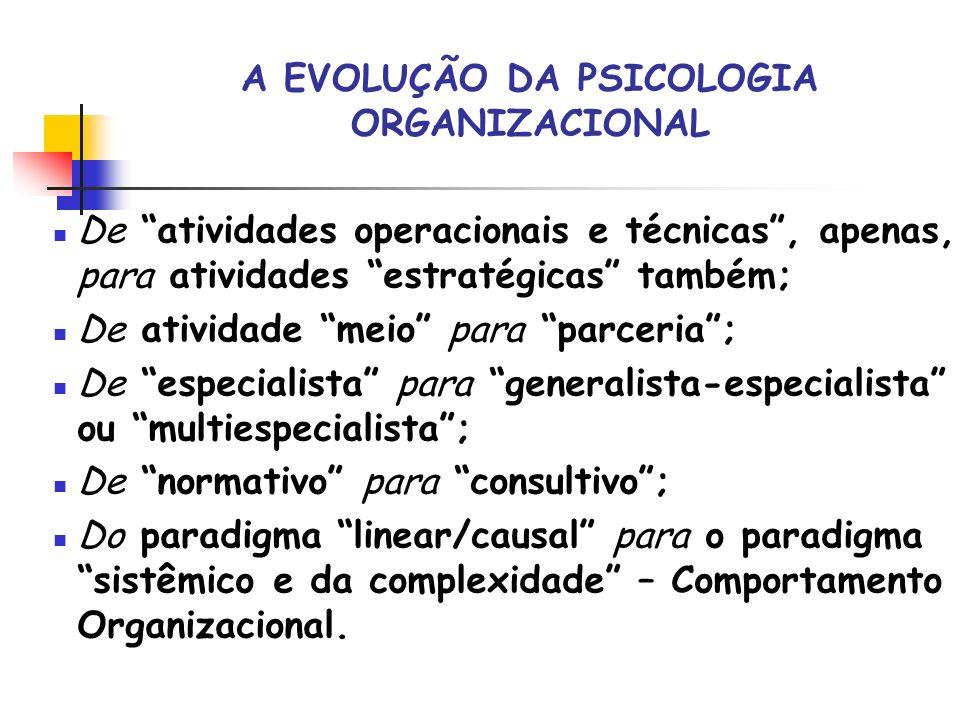 A EVOLUÇÃO DA PSICOLOGIA ORGANIZACIONAL