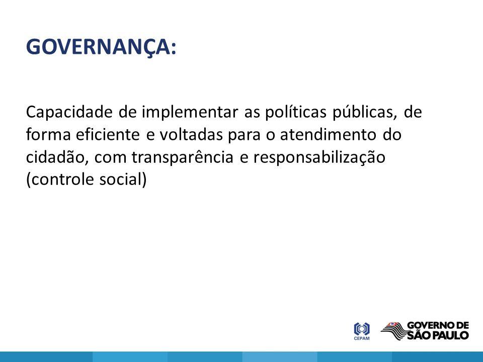 GOVERNANÇA: