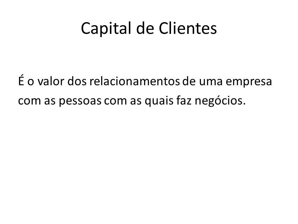 Capital de Clientes É o valor dos relacionamentos de uma empresa com as pessoas com as quais faz negócios.