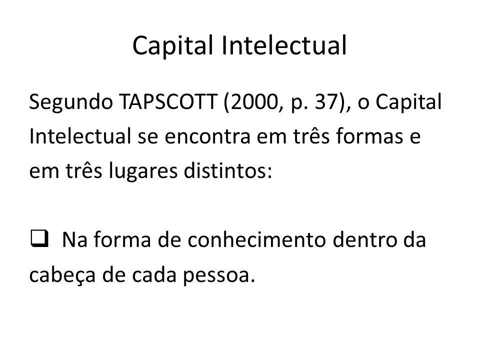 Capital Intelectual Segundo TAPSCOTT (2000, p. 37), o Capital