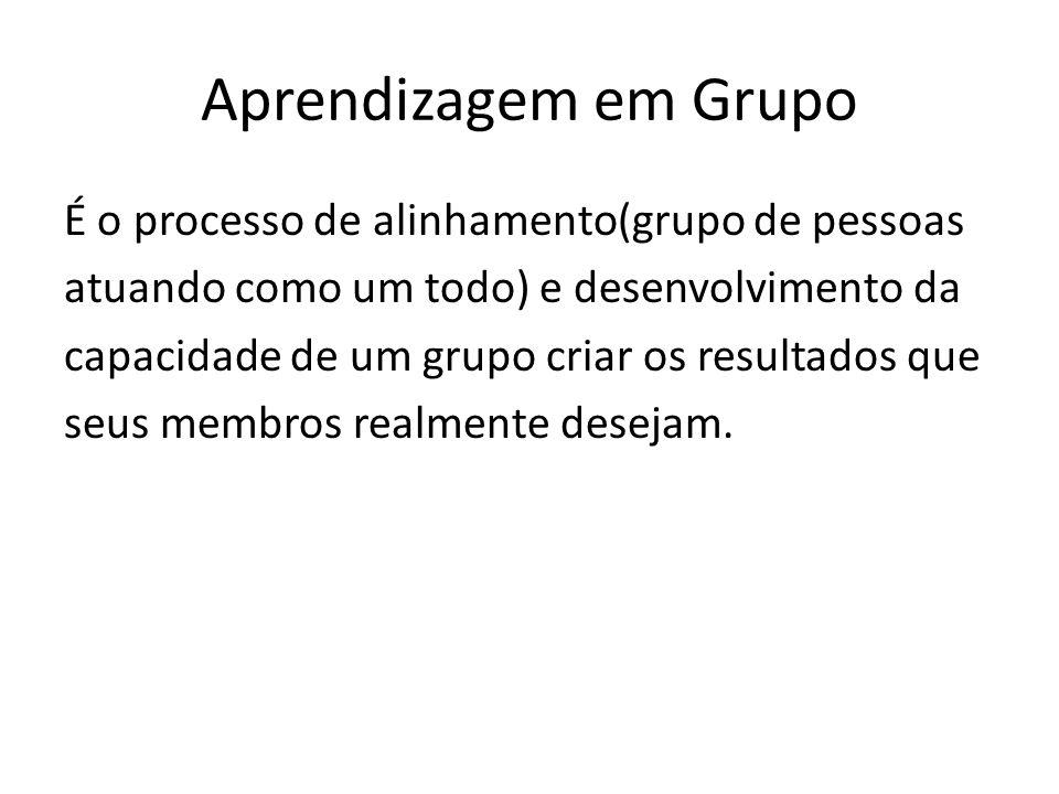 Aprendizagem em Grupo