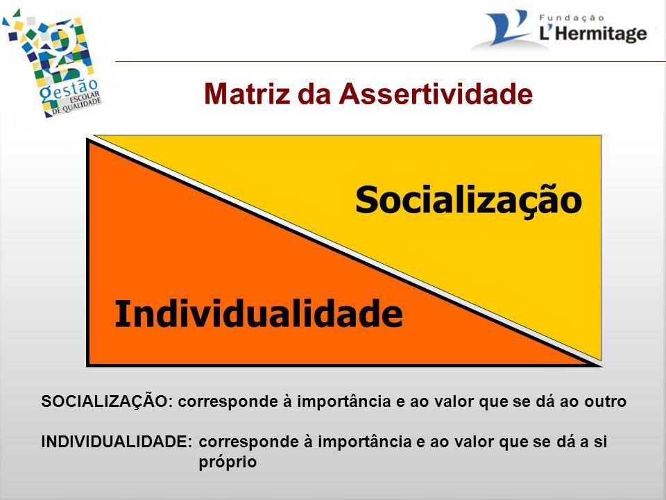 Socialização Individualidade Matriz da Assertividade