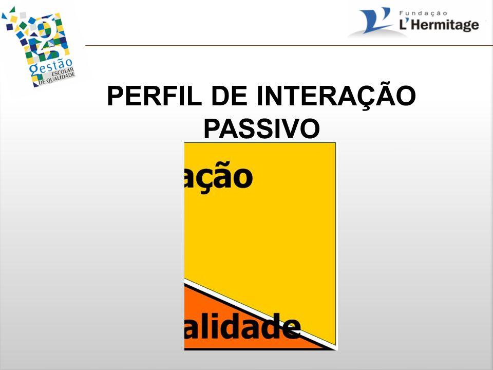 PERFIL DE INTERAÇÃO PASSIVO
