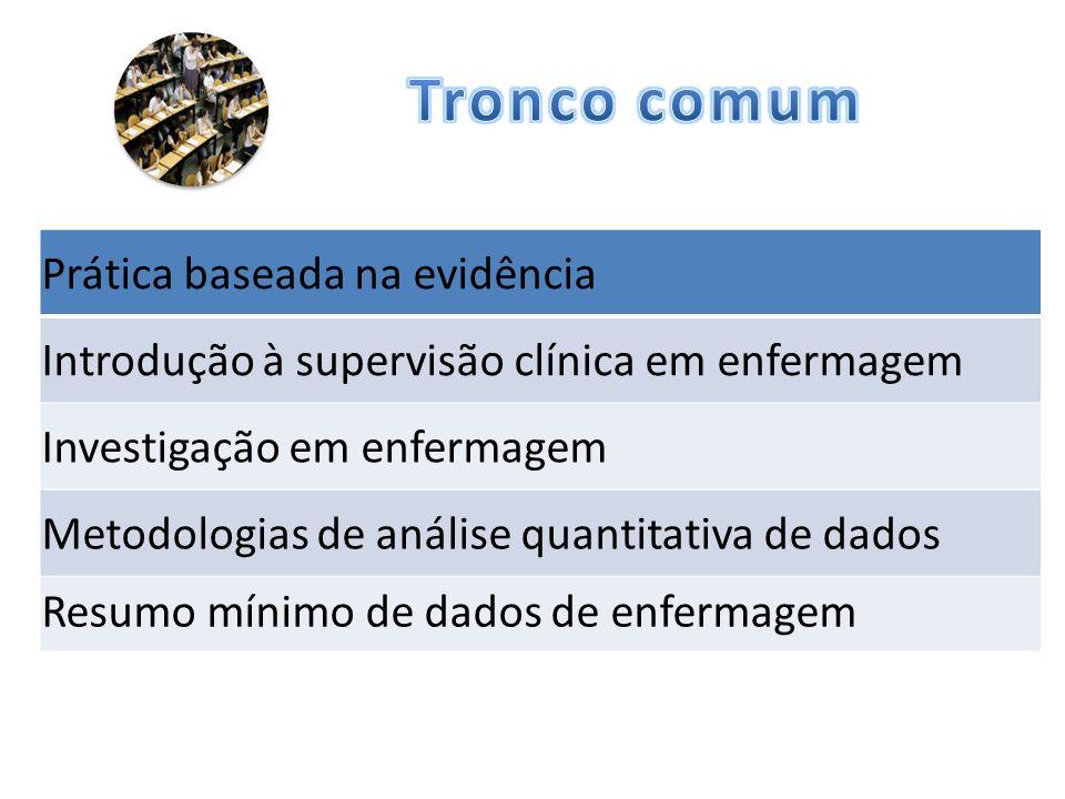 Tronco comum Prática baseada na evidência