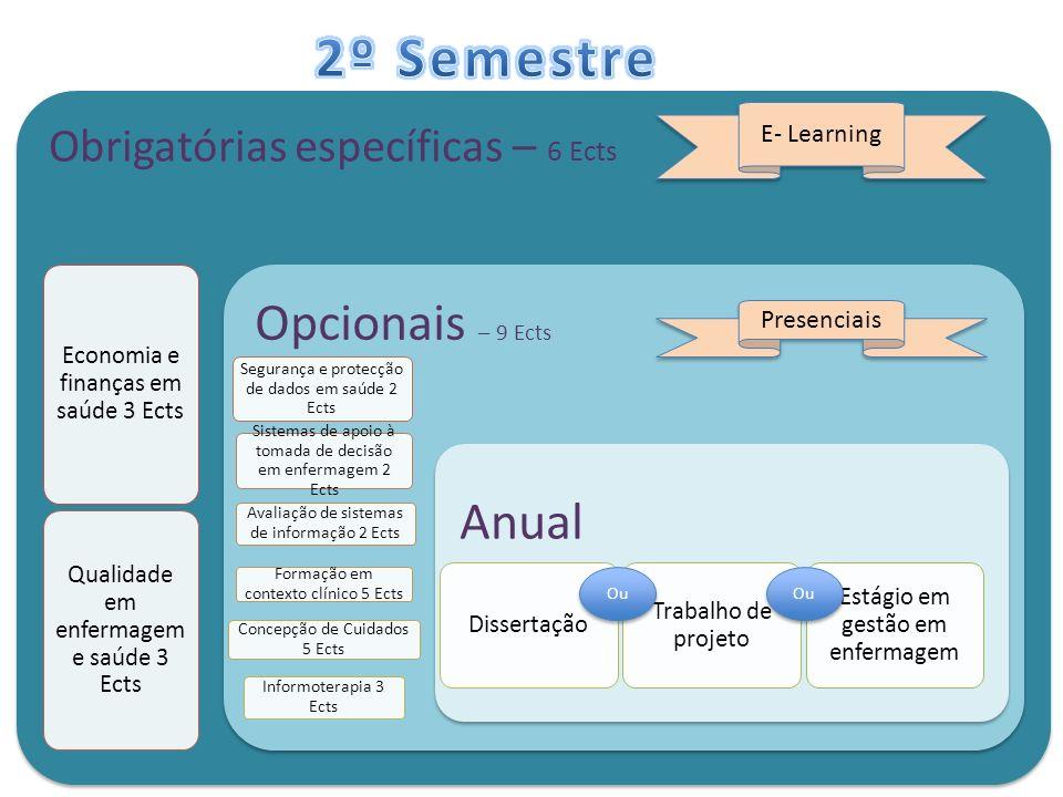 2º Semestre Opcionais – 9 Ects Anual Obrigatórias específicas – 6 Ects