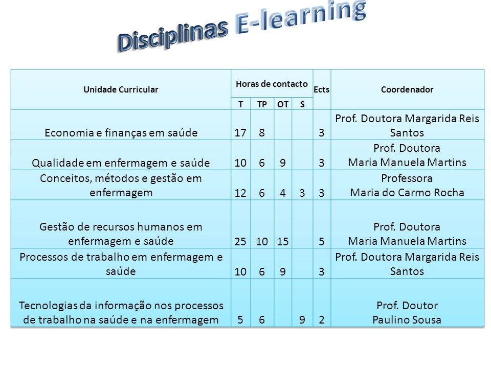 Disciplinas E-learning