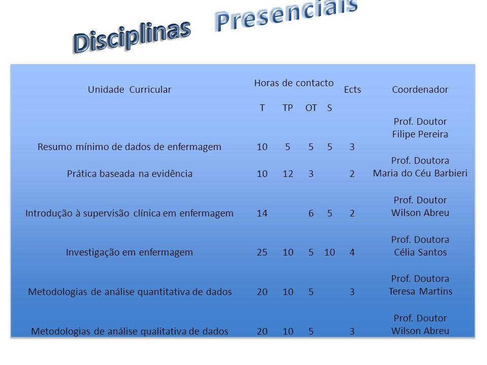Disciplinas Presenciais