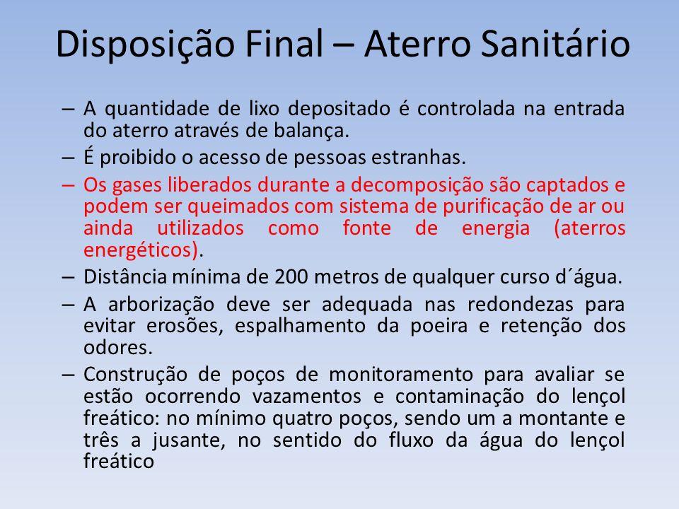 Disposição Final – Aterro Sanitário