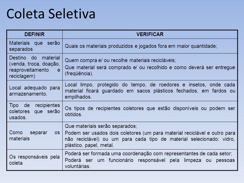 Coleta Seletiva DEFINIR VERIFICAR Materiais que serão separados