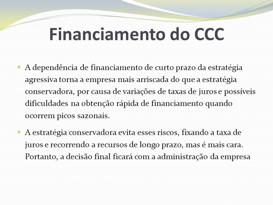 Financiamento do CCC