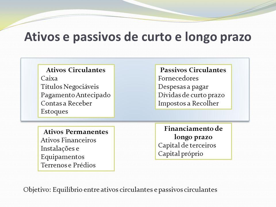 Ativos e passivos de curto e longo prazo