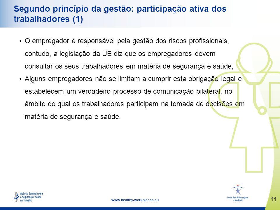 Segundo princípio da gestão: participação ativa dos trabalhadores (1)