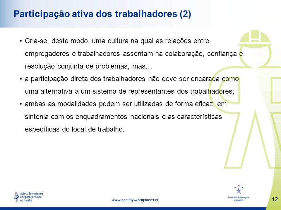 Participação ativa dos trabalhadores (2)
