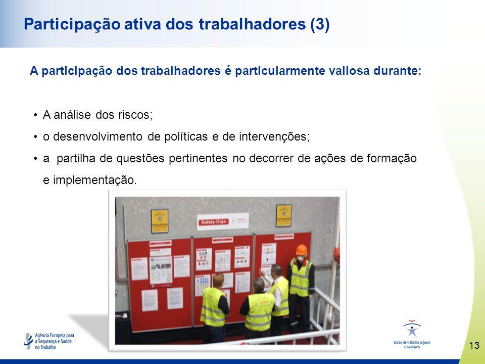 Participação ativa dos trabalhadores (3)
