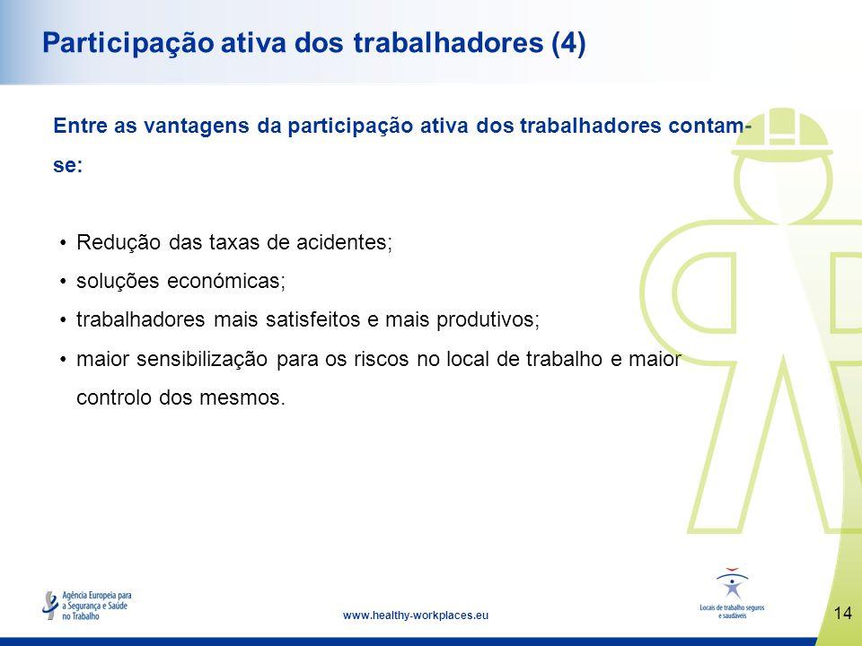 Participação ativa dos trabalhadores (4)
