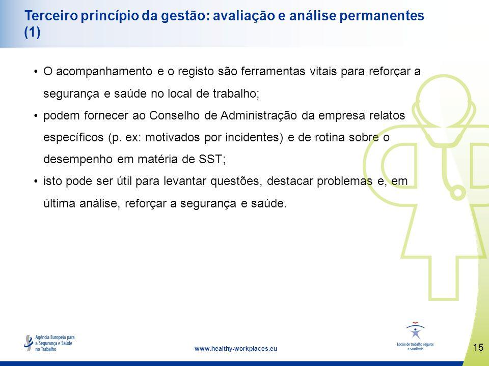 Terceiro princípio da gestão: avaliação e análise permanentes (1)