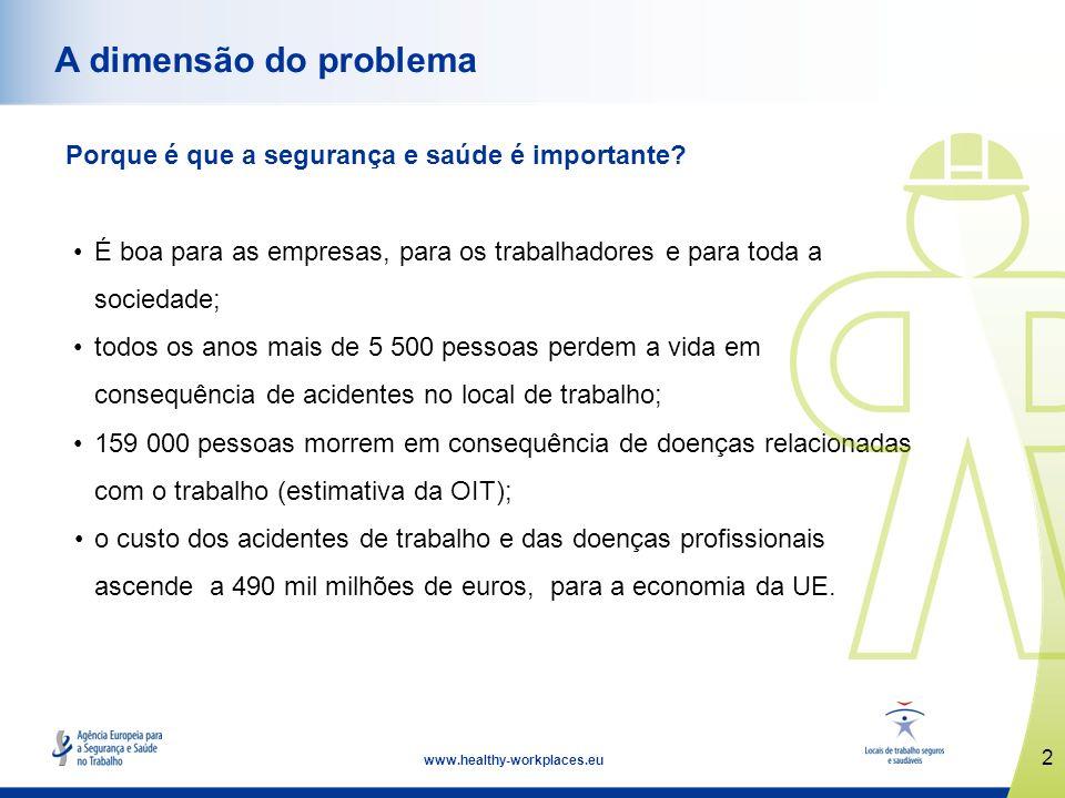 A dimensão do problema Porque é que a segurança e saúde é importante