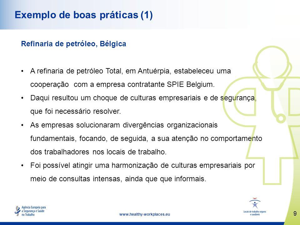 Exemplo de boas práticas (1)