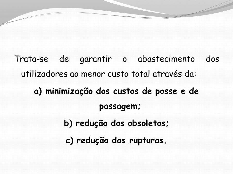 Trata-se de garantir o abastecimento dos utilizadores ao menor custo total através da: a) minimização dos custos de posse e de passagem; b) redução dos obsoletos; c) redução das rupturas.
