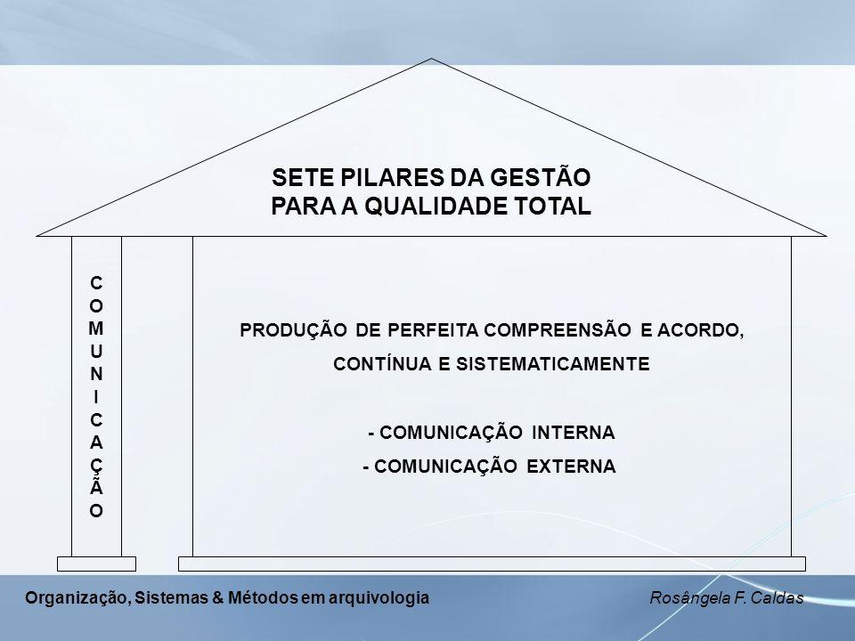 PRODUÇÃO DE PERFEITA COMPREENSÃO E ACORDO, CONTÍNUA E SISTEMATICAMENTE