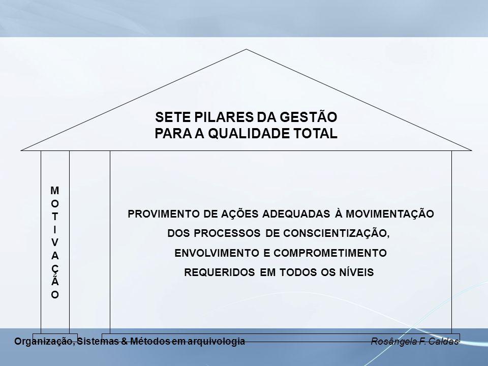 SETE PILARES DA GESTÃO PARA A QUALIDADE TOTAL