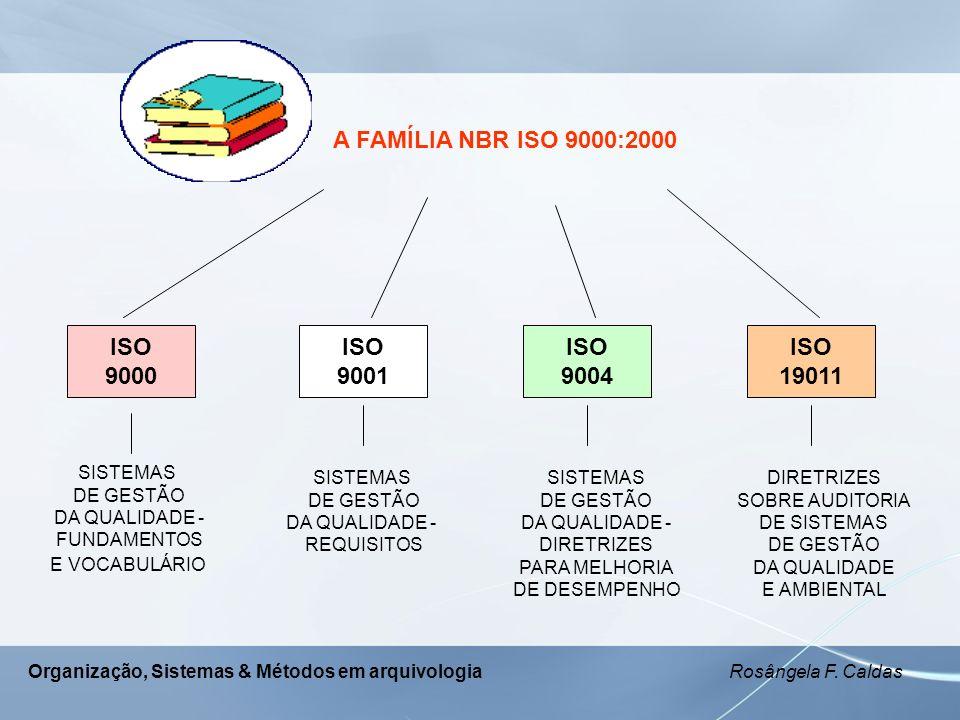 A FAMÍLIA NBR ISO 9000:2000 ISO 9000 9001 9004 19011 SISTEMAS
