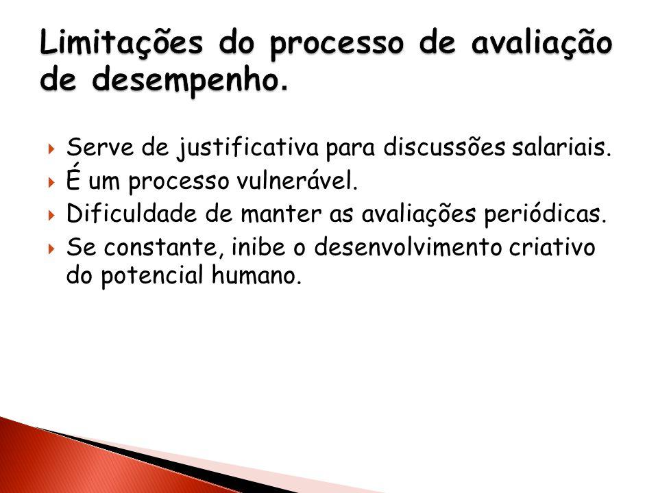 Limitações do processo de avaliação de desempenho.
