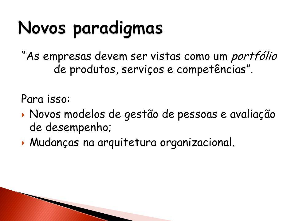 Novos paradigmas As empresas devem ser vistas como um portfólio de produtos, serviços e competências .