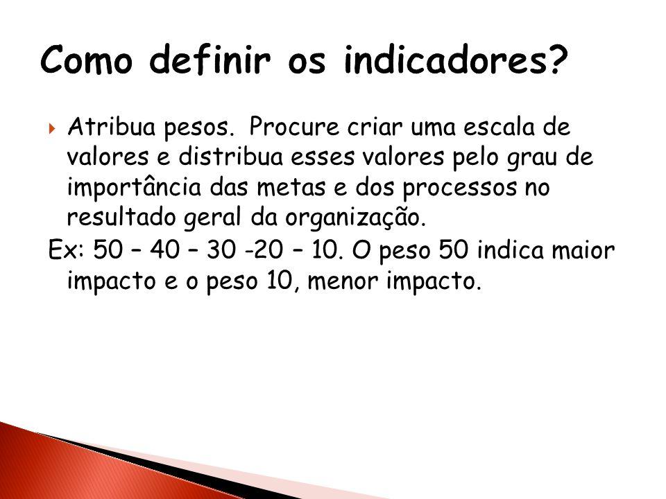 Como definir os indicadores