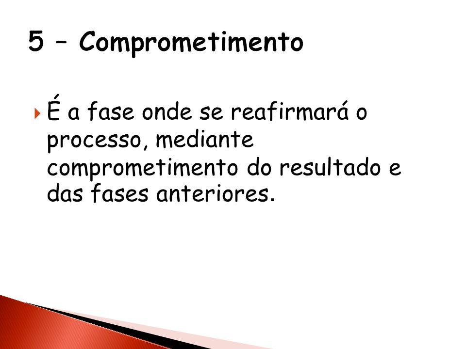 5 – Comprometimento É a fase onde se reafirmará o processo, mediante comprometimento do resultado e das fases anteriores.