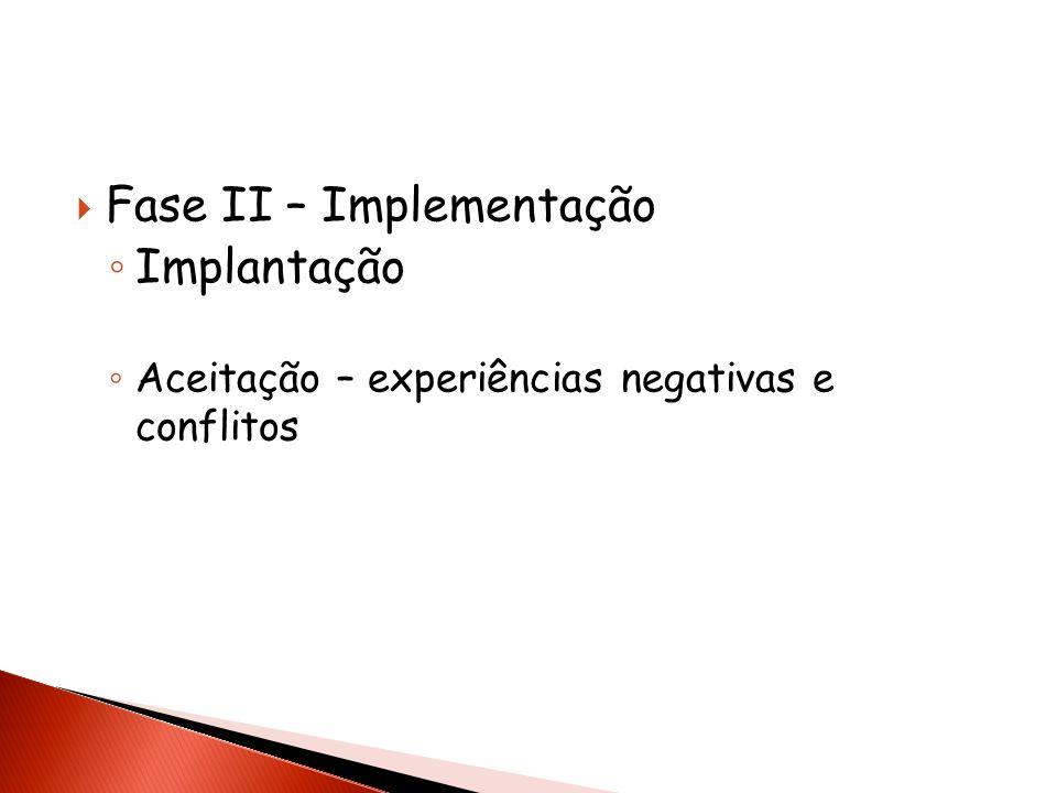 Fase II – Implementação Implantação
