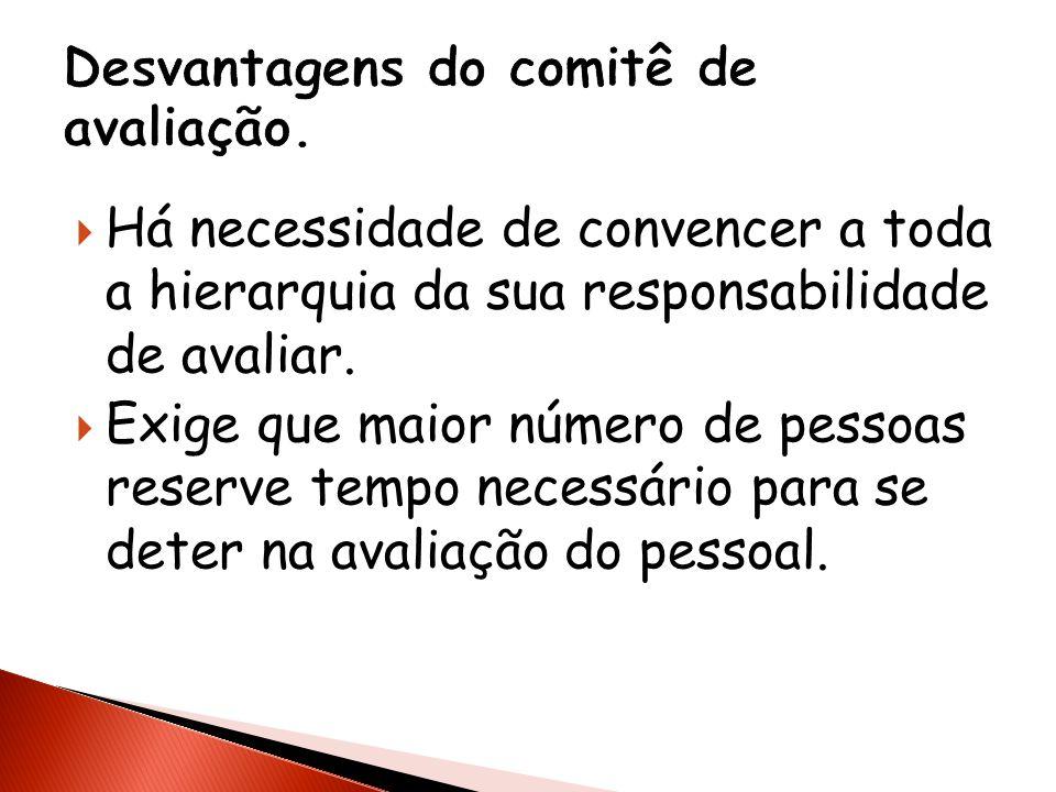 Desvantagens do comitê de avaliação.