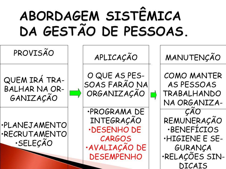 ABORDAGEM SISTÊMICA DA GESTÃO DE PESSOAS.