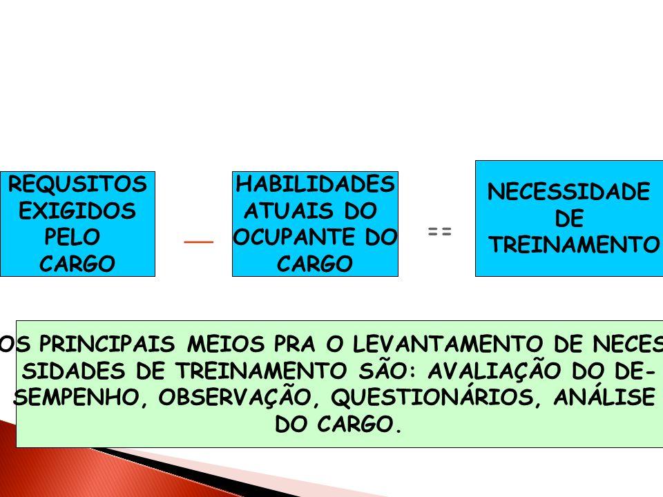 OS PRINCIPAIS MEIOS PRA O LEVANTAMENTO DE NECES-