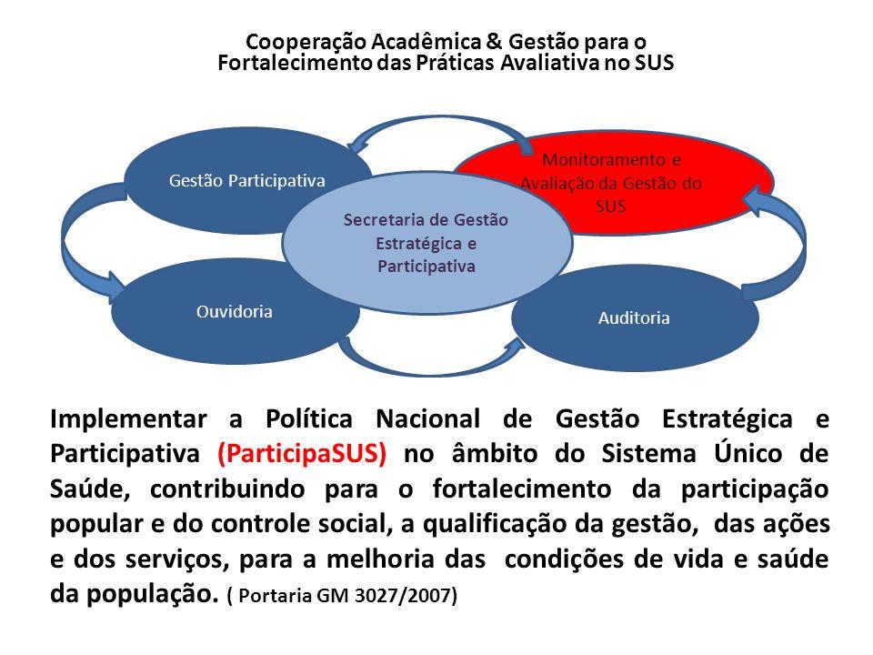 Cooperação Acadêmica & Gestão para o