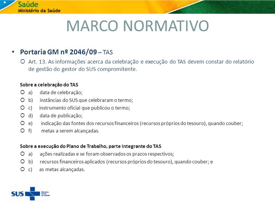 MARCO NORMATIVO Portaria GM nº 2046/09 – TAS