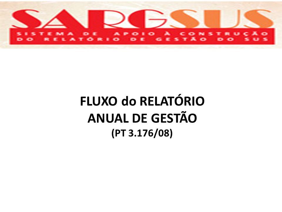 FLUXO do RELATÓRIO ANUAL DE GESTÃO