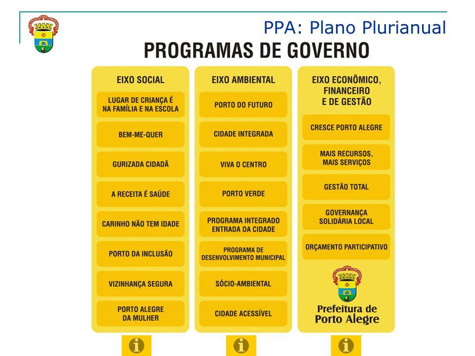 PPA: Plano Plurianual Prefeito fala