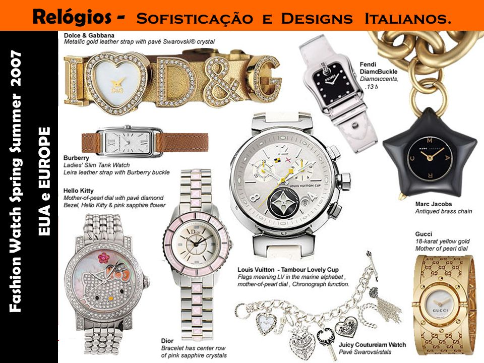 Fashion Watch Spring Summer 2007