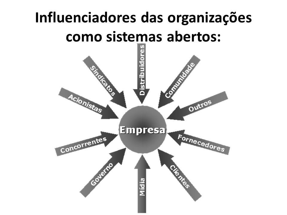 Influenciadores das organizações como sistemas abertos: