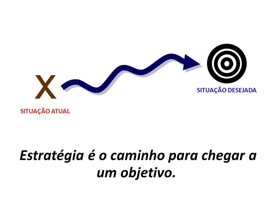 Estratégia é o caminho para chegar a um objetivo.