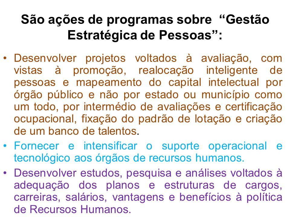 São ações de programas sobre Gestão Estratégica de Pessoas :