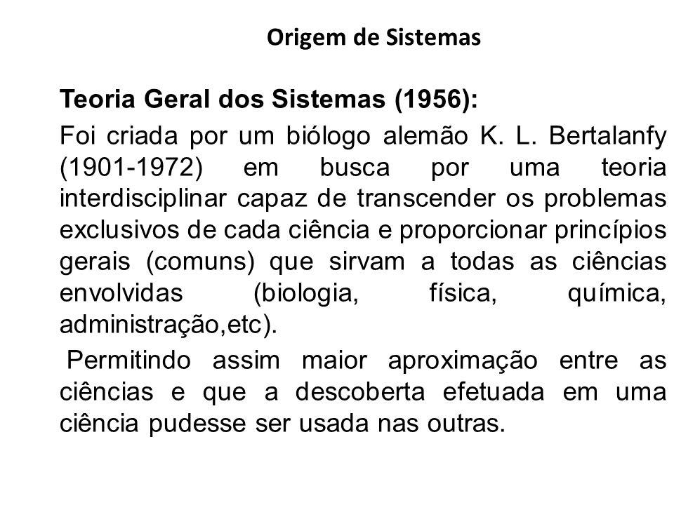 Origem de Sistemas Teoria Geral dos Sistemas (1956):