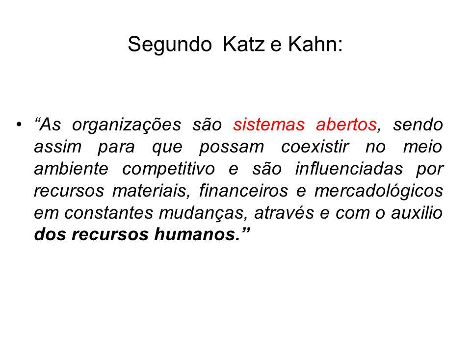Segundo Katz e Kahn:
