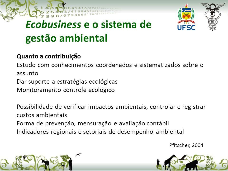 Ecobusiness e o sistema de gestão ambiental