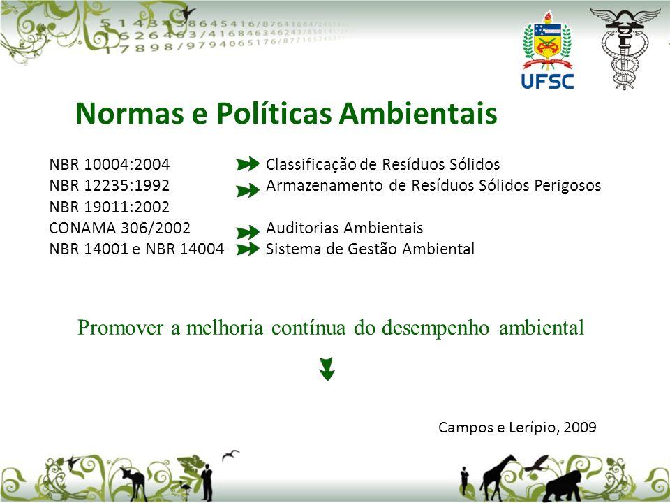 Promover a melhoria contínua do desempenho ambiental