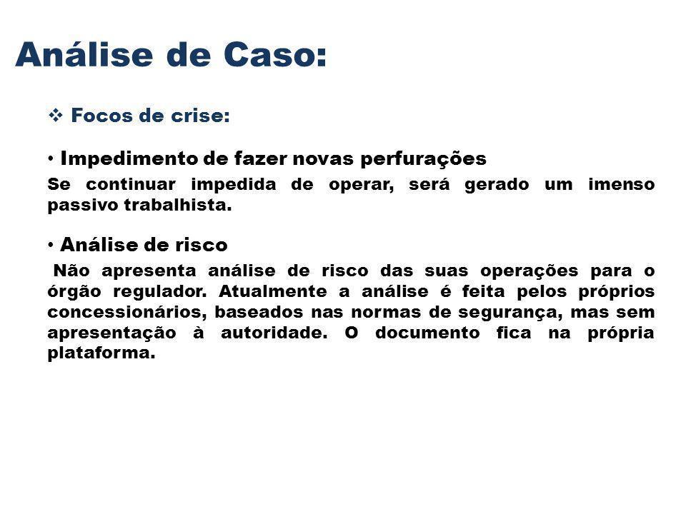 Análise de Caso: Focos de crise: