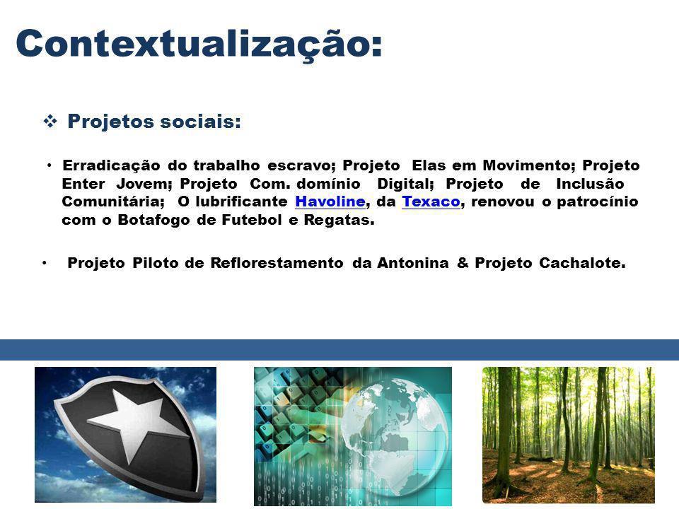 Contextualização: Projetos sociais: