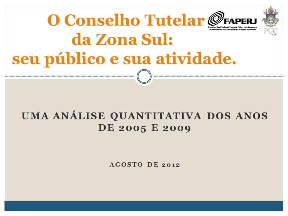 O Conselho Tutelar da Zona Sul: seu público e sua atividade.